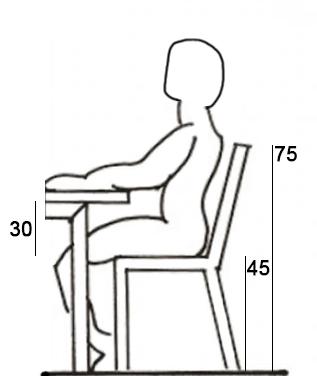 distanza tra sedia e tavolo