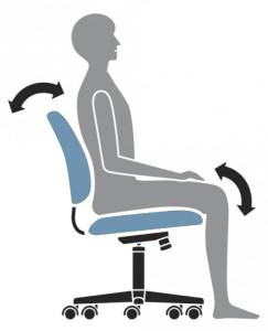 sedie da ufficio ergonomiche guida all 39 acquisto